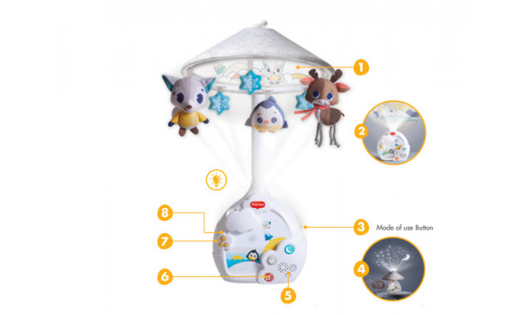 Polar Wonders Magical Night 3-in-1 Baby Projector Mobile